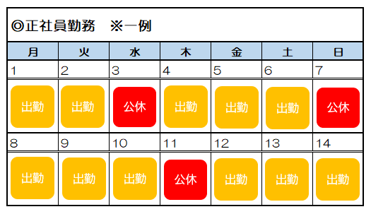 株式会社未来都 堺営業所